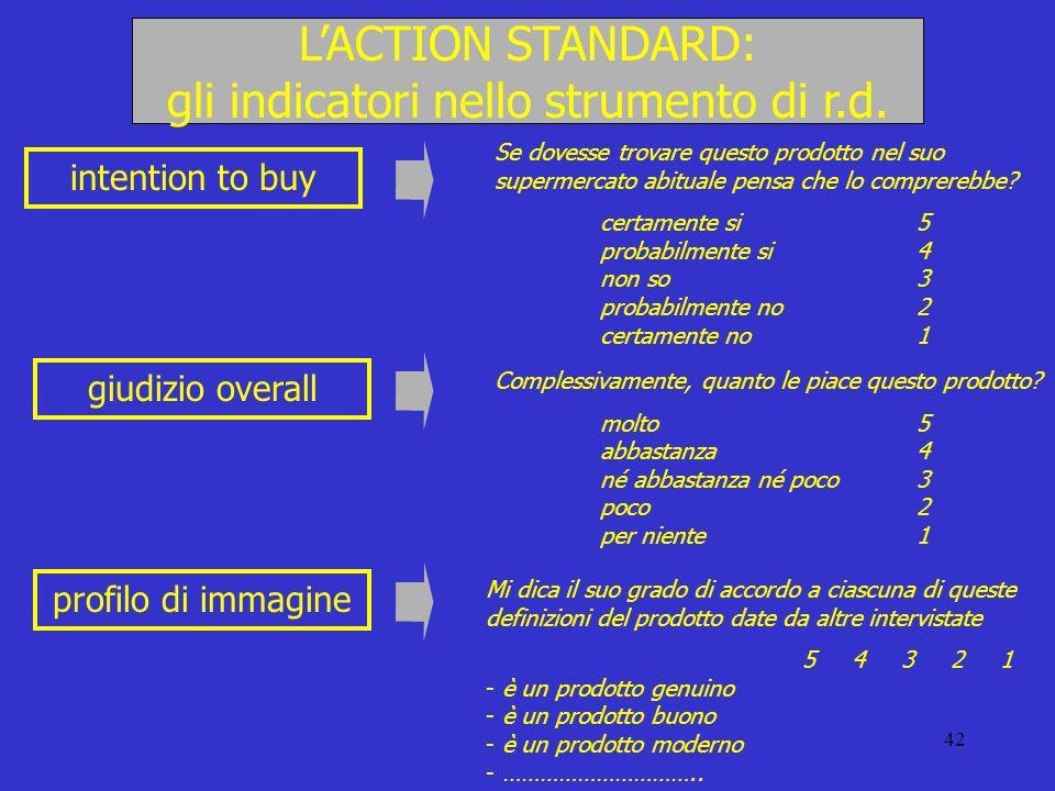 42 LACTION STANDARD: gli indicatori nello strumento di r.d. intention to buy giudizio overall profilo di immagine Se dovesse trovare questo prodotto n