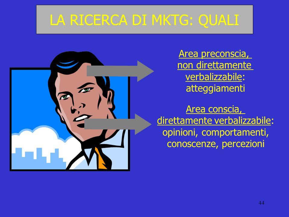 44 LA RICERCA DI MKTG: QUALI Area preconscia, non direttamente verbalizzabile: atteggiamenti Area conscia, direttamente verbalizzabile: opinioni, comp