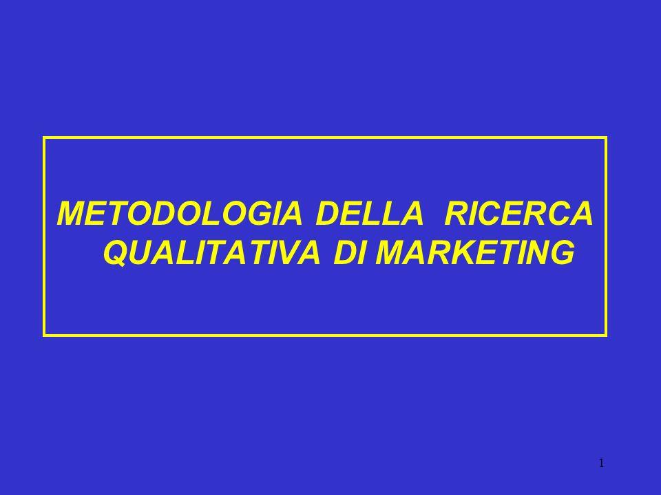 1 METODOLOGIA DELLA RICERCA QUALITATIVA DI MARKETING