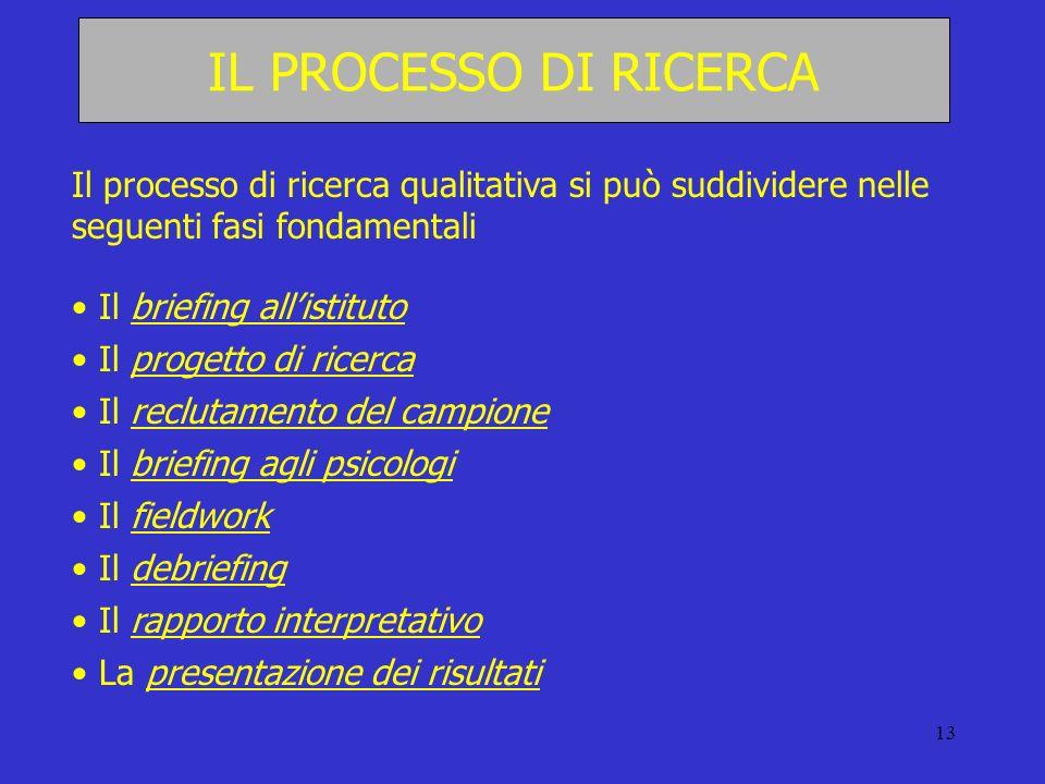 13 IL PROCESSO DI RICERCA Il processo di ricerca qualitativa si può suddividere nelle seguenti fasi fondamentali Il briefing allistituto Il progetto d