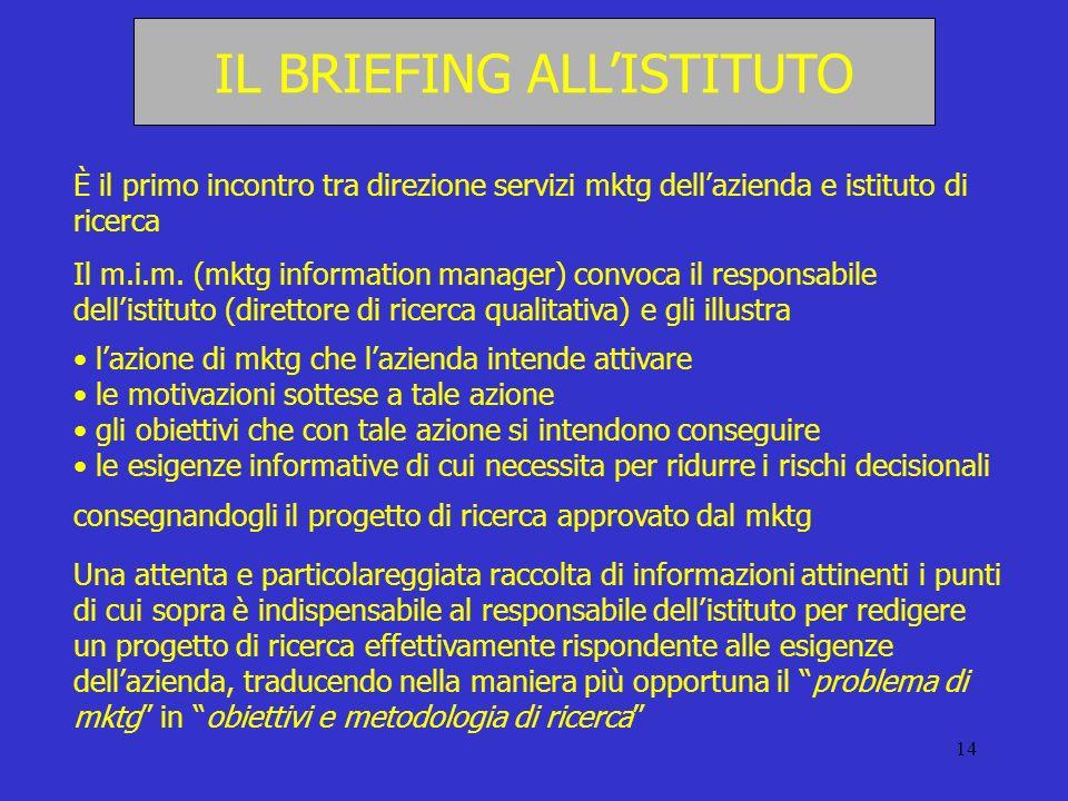 14 IL BRIEFING ALLISTITUTO È il primo incontro tra direzione servizi mktg dellazienda e istituto di ricerca Il m.i.m. (mktg information manager) convo
