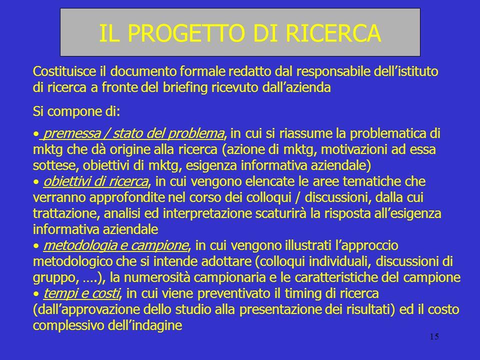 15 IL PROGETTO DI RICERCA Costituisce il documento formale redatto dal responsabile dellistituto di ricerca a fronte del briefing ricevuto dallazienda