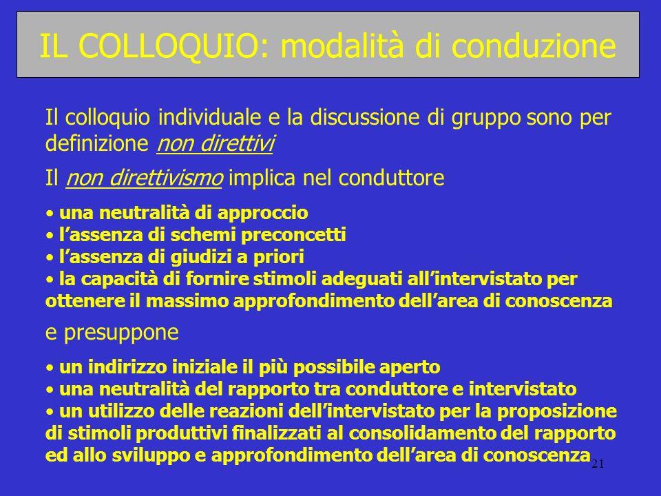 21 IL COLLOQUIO: modalità di conduzione Il colloquio individuale e la discussione di gruppo sono per definizione non direttivi Il non direttivismo imp