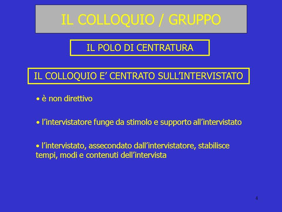 4 IL COLLOQUIO E CENTRATO SULLINTERVISTATO è non direttivo lintervistatore funge da stimolo e supporto allintervistato lintervistato, assecondato dall