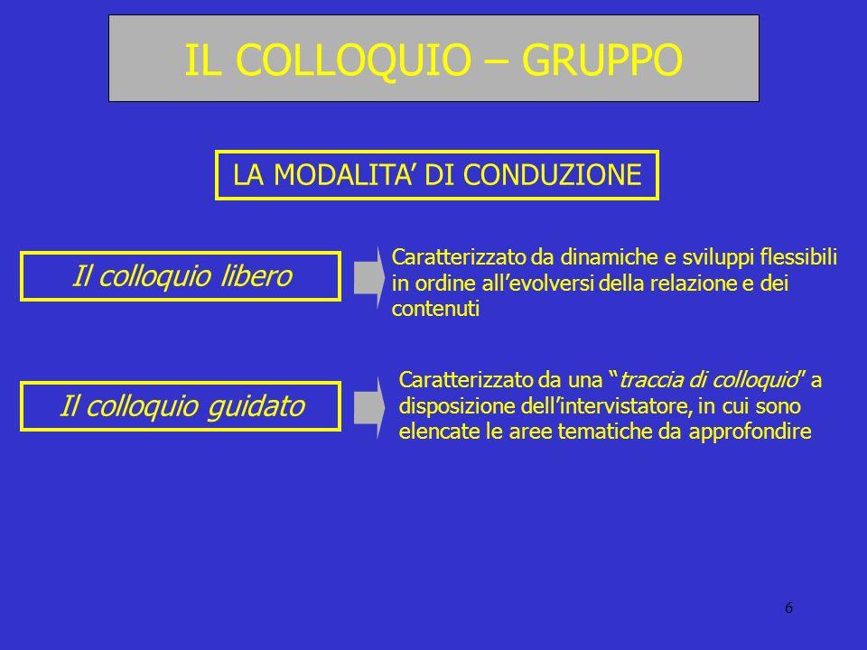 6 LA MODALITA DI CONDUZIONE Il colloquio libero Caratterizzato da dinamiche e sviluppi flessibili in ordine allevolversi della relazione e dei contenu