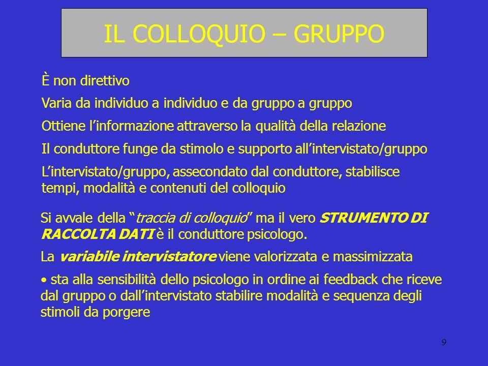 9 È non direttivo Varia da individuo a individuo e da gruppo a gruppo Ottiene linformazione attraverso la qualità della relazione Il conduttore funge