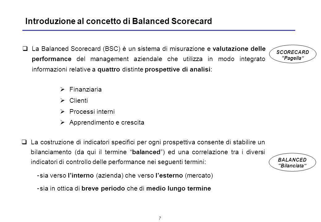 8 La Balanced Scorecard costituisce lo strumento per il monitoraggio delle scelte strategiche Mercato Azienda Indici Finanziari Valutazione Clienti Efficienza Interna Crescita/Sviluppo Strategia Balanced Scorecard Il contesto Il Reporting Direzionale Prospettiva Esterna Prospettiva Interna Introduzione al concetto di Balanced Scorecard (segue)