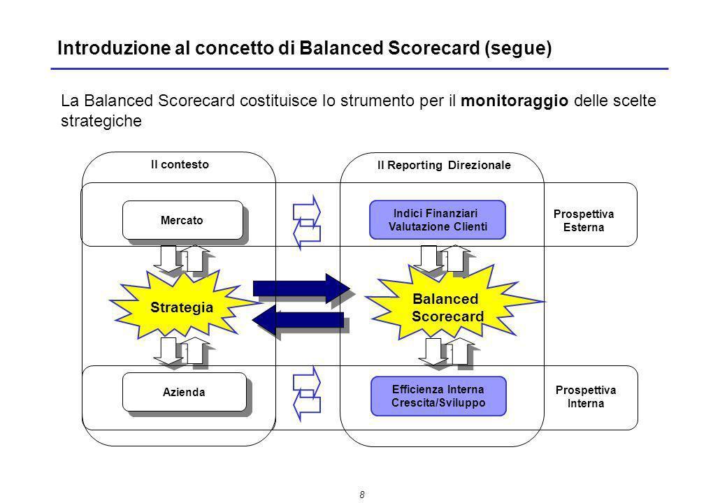 9 La Balanced Scorecard consente di realizzare la Strategia...