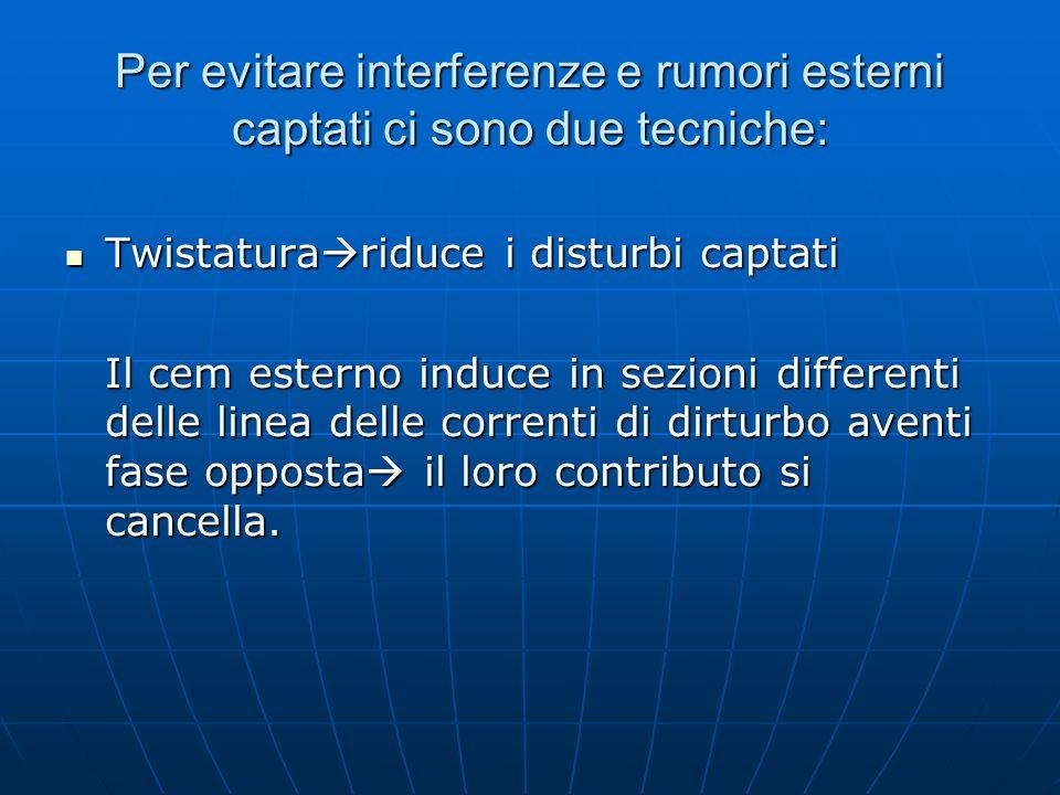 Per evitare interferenze e rumori esterni captati ci sono due tecniche: Twistatura riduce i disturbi captati Twistatura riduce i disturbi captati Il c