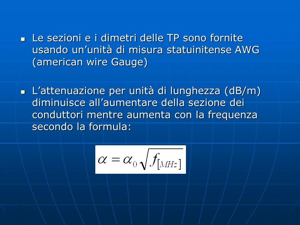 Le sezioni e i dimetri delle TP sono fornite usando ununità di misura statuinitense AWG (american wire Gauge) Le sezioni e i dimetri delle TP sono for