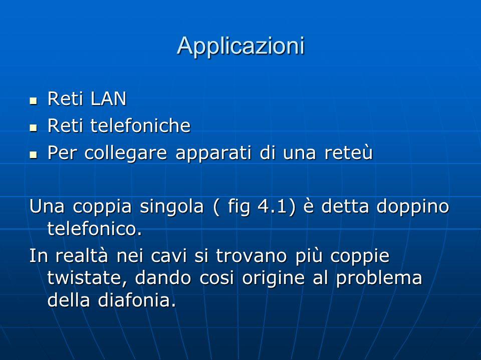Applicazioni Reti LAN Reti LAN Reti telefoniche Reti telefoniche Per collegare apparati di una reteù Per collegare apparati di una reteù Una coppia si