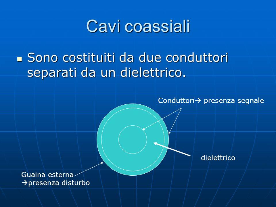 Cavi coassiali Sono costituiti da due conduttori separati da un dielettrico. Sono costituiti da due conduttori separati da un dielettrico. dielettrico