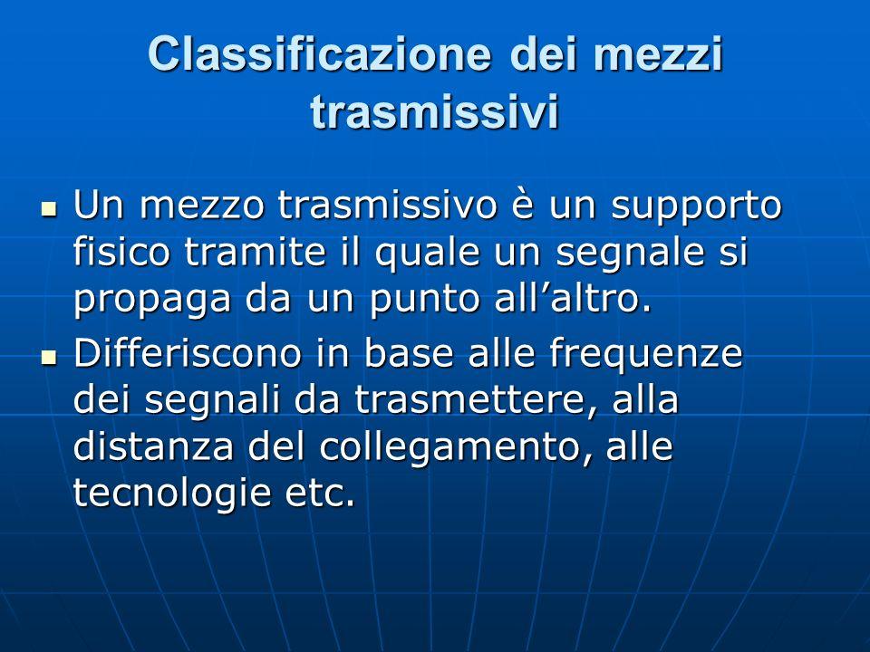Classificazione dei mezzi trasmissivi Un mezzo trasmissivo è un supporto fisico tramite il quale un segnale si propaga da un punto allaltro. Un mezzo