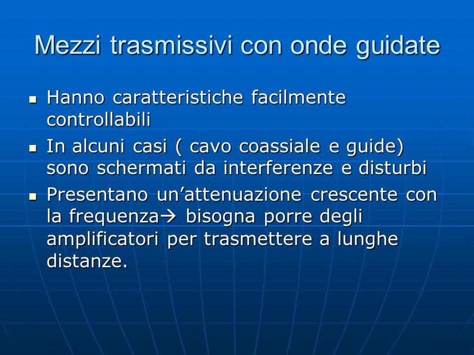 Mezzi trasmissivi con onde guidate Hanno caratteristiche facilmente controllabili Hanno caratteristiche facilmente controllabili In alcuni casi ( cavo