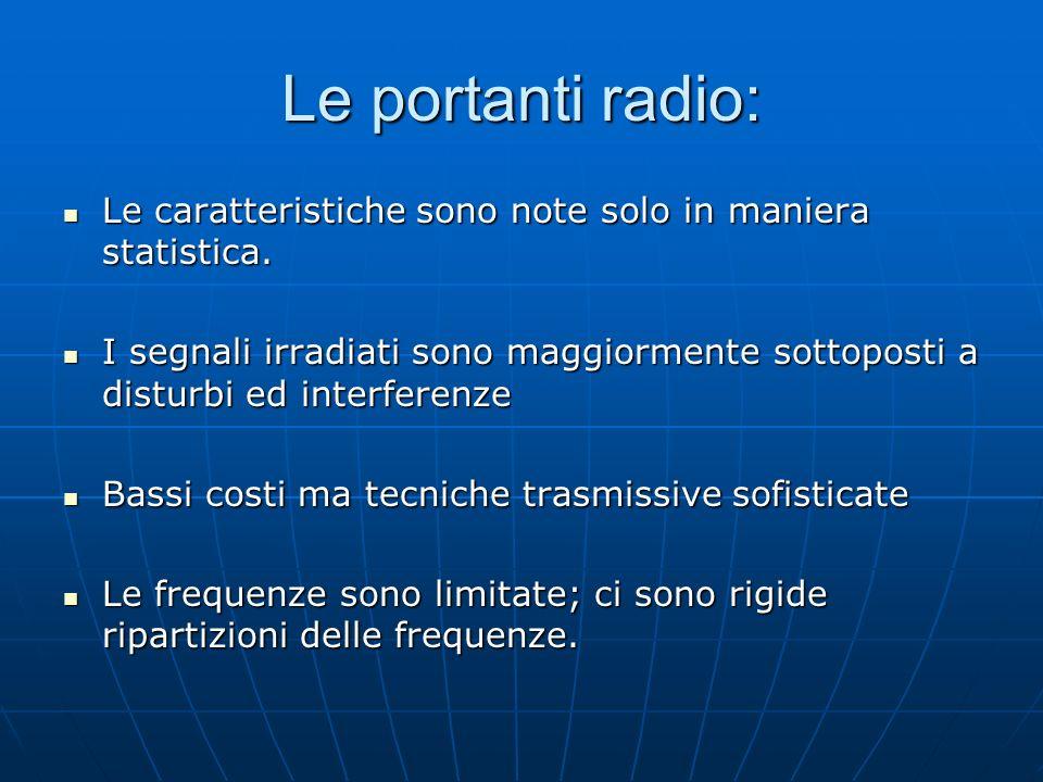 Le portanti radio: Le caratteristiche sono note solo in maniera statistica. Le caratteristiche sono note solo in maniera statistica. I segnali irradia