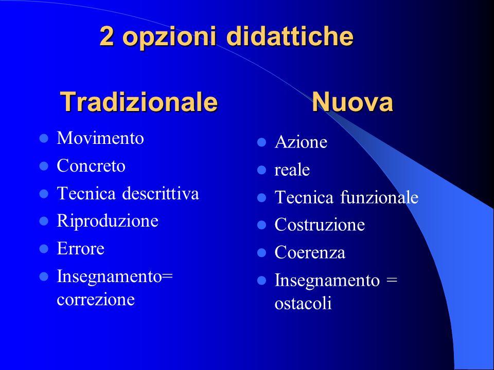 2 opzioni didattiche Tradizionale Nuova Movimento Concreto Tecnica descrittiva Riproduzione Errore Insegnamento= correzione Azione reale Tecnica funzi