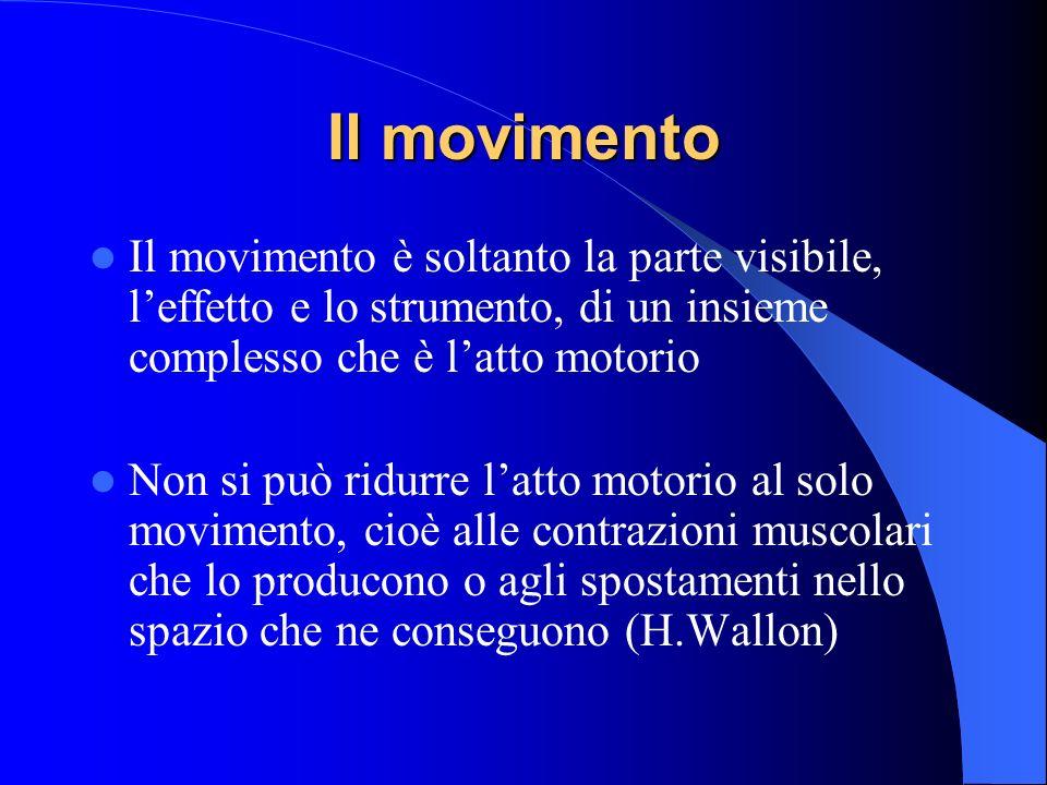 Il movimento Il movimento è soltanto la parte visibile, leffetto e lo strumento, di un insieme complesso che è latto motorio Non si può ridurre latto