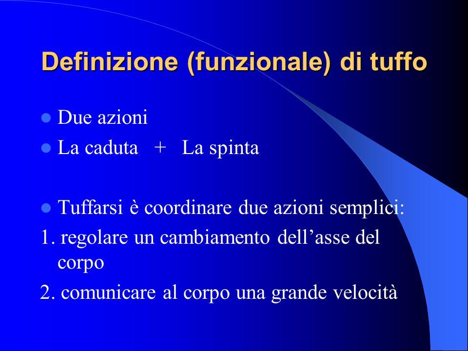Definizione (funzionale) di tuffo Due azioni La caduta + La spinta Tuffarsi è coordinare due azioni semplici: 1. regolare un cambiamento dellasse del