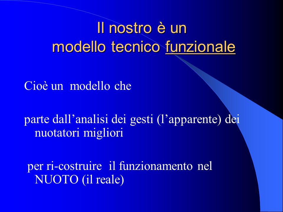 Il nostro è un modello tecnico funzionale Cioè un modello che parte dallanalisi dei gesti (lapparente) dei nuotatori migliori per ri-costruire il funz