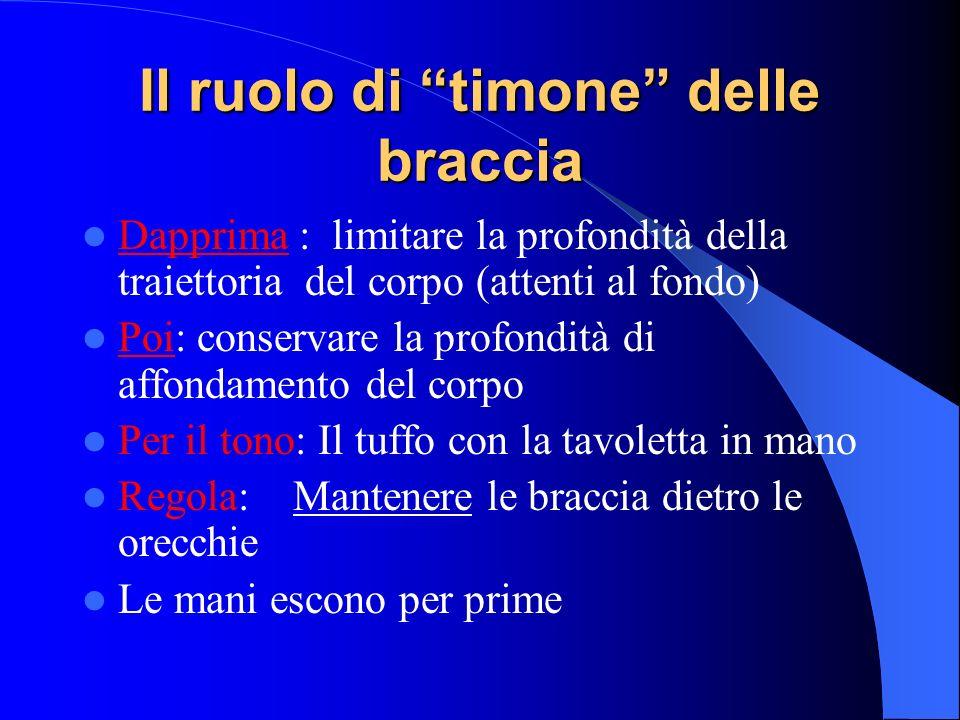 Il ruolo di timone delle braccia Dapprima : limitare la profondità della traiettoria del corpo (attenti al fondo) Poi: conservare la profondità di aff