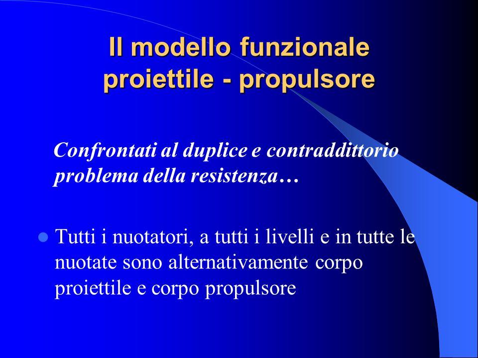 Il modello funzionale proiettile - propulsore Confrontati al duplice e contraddittorio problema della resistenza… Tutti i nuotatori, a tutti i livelli