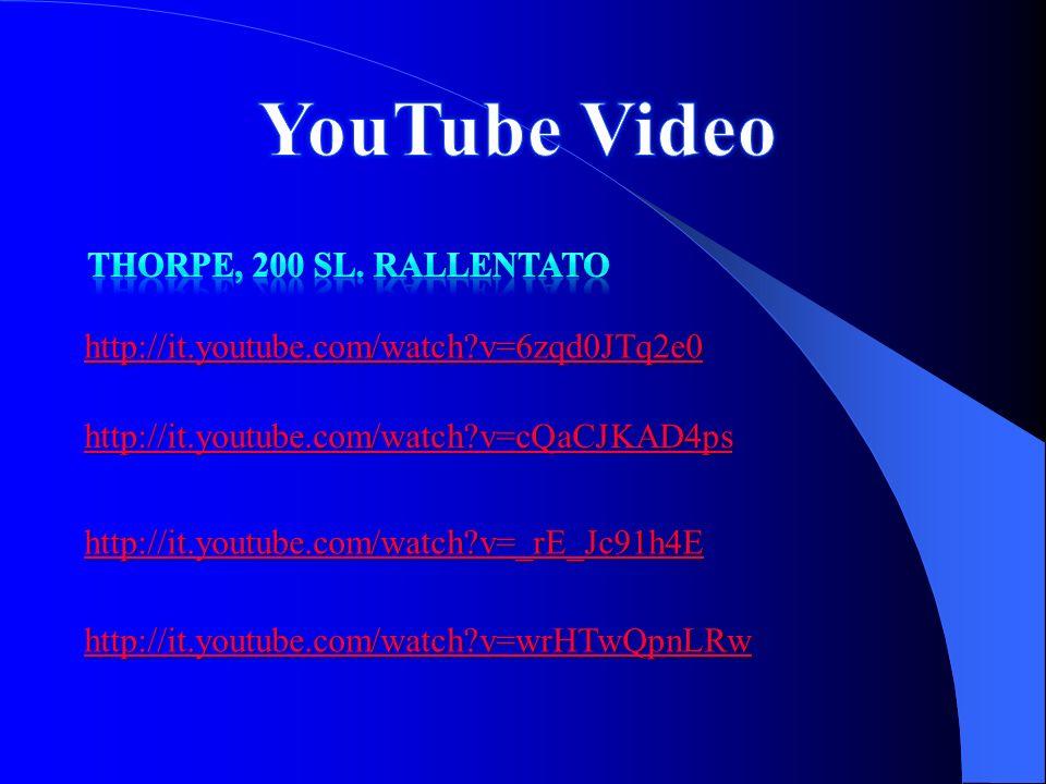 http://it.youtube.com/watch?v=6zqd0JTq2e0 http://it.youtube.com/watch?v=cQaCJKAD4ps http://it.youtube.com/watch?v=_rE_Jc91h4E http://it.youtube.com/wa