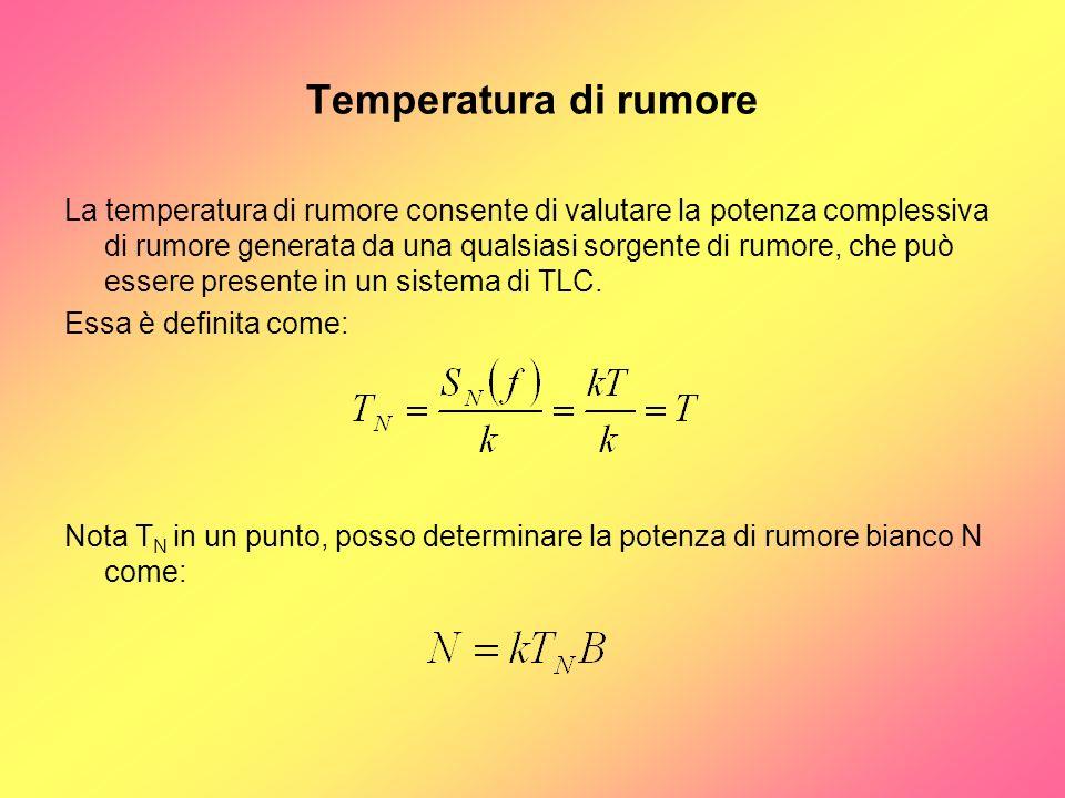 Temperatura di rumore La temperatura di rumore consente di valutare la potenza complessiva di rumore generata da una qualsiasi sorgente di rumore, che