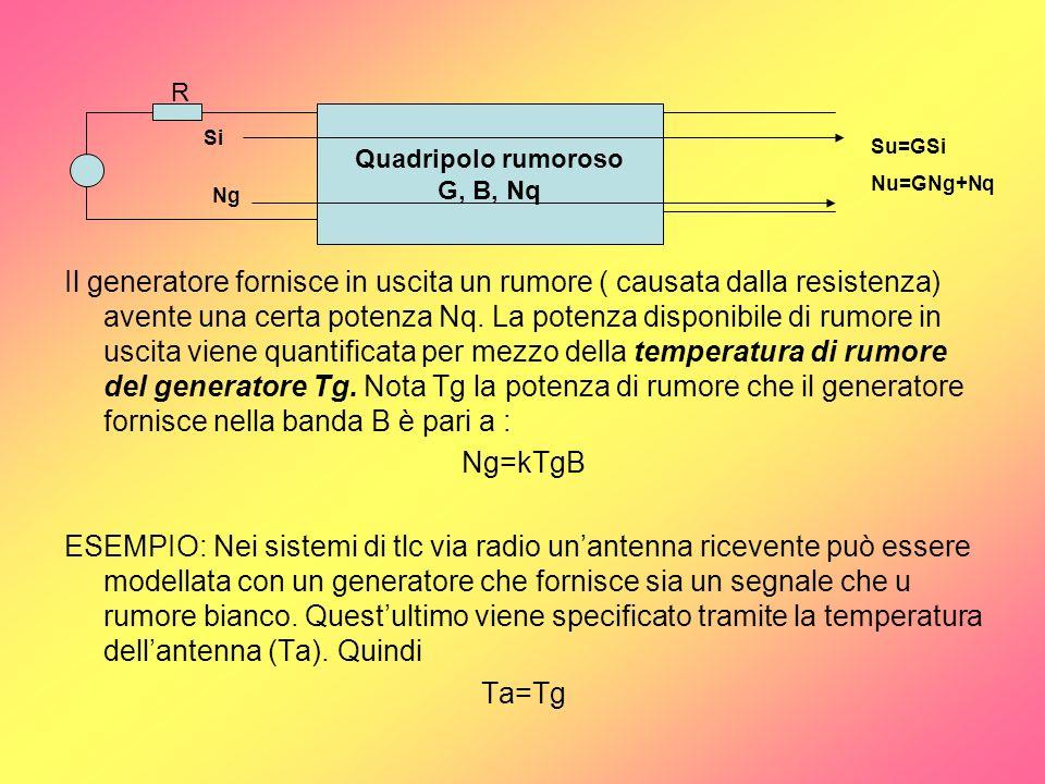 Il generatore fornisce in uscita un rumore ( causata dalla resistenza) avente una certa potenza Nq. La potenza disponibile di rumore in uscita viene q