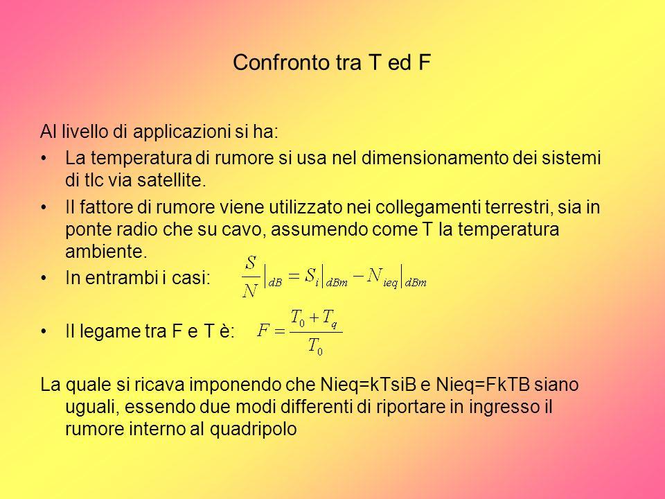 Confronto tra T ed F Al livello di applicazioni si ha: La temperatura di rumore si usa nel dimensionamento dei sistemi di tlc via satellite. Il fattor