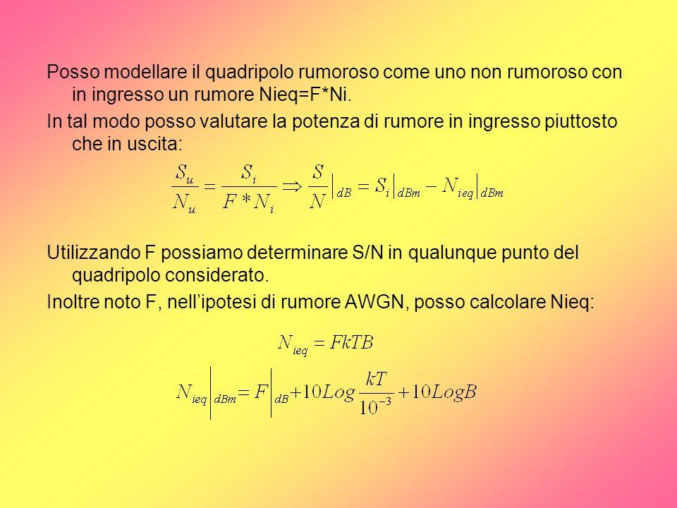 Posso modellare il quadripolo rumoroso come uno non rumoroso con in ingresso un rumore Nieq=F*Ni. In tal modo posso valutare la potenza di rumore in i