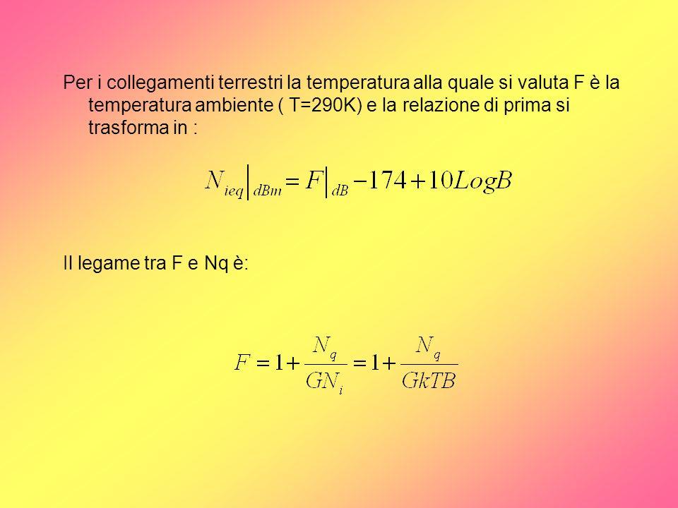 Per i collegamenti terrestri la temperatura alla quale si valuta F è la temperatura ambiente ( T=290K) e la relazione di prima si trasforma in : Il le