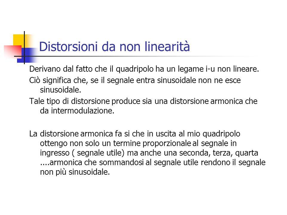Distorsioni da non linearità Derivano dal fatto che il quadripolo ha un legame i-u non lineare. Ciò significa che, se il segnale entra sinusoidale non