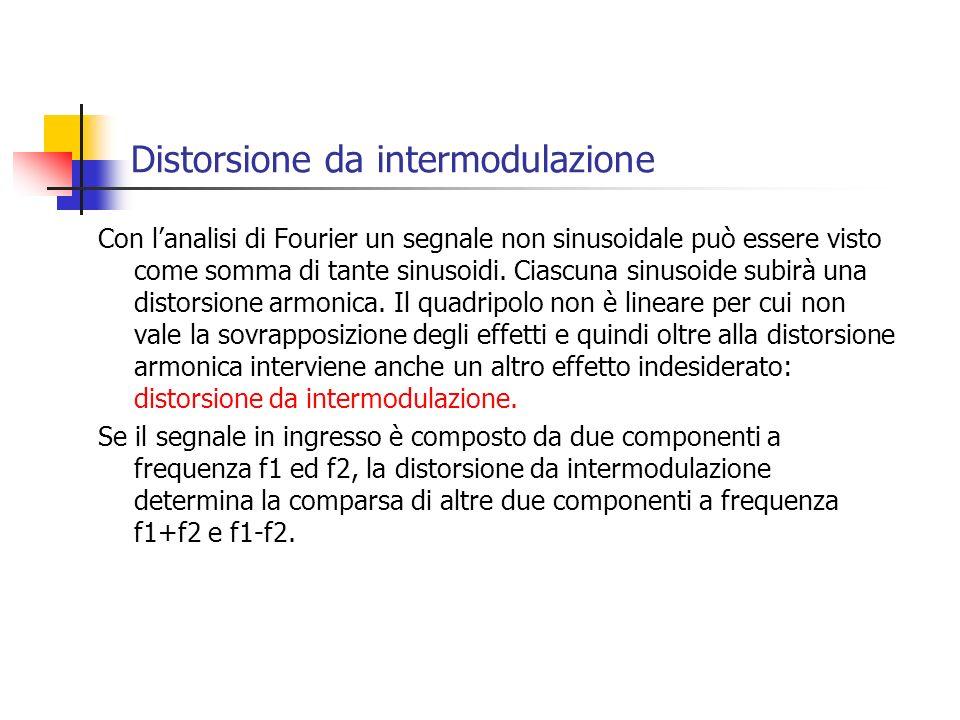 Distorsione da intermodulazione Con lanalisi di Fourier un segnale non sinusoidale può essere visto come somma di tante sinusoidi. Ciascuna sinusoide