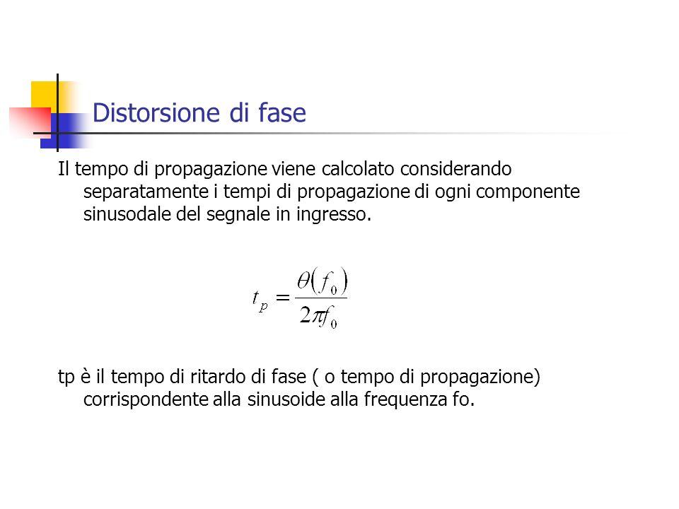 Distorsione di fase Il tempo di propagazione viene calcolato considerando separatamente i tempi di propagazione di ogni componente sinusodale del segn