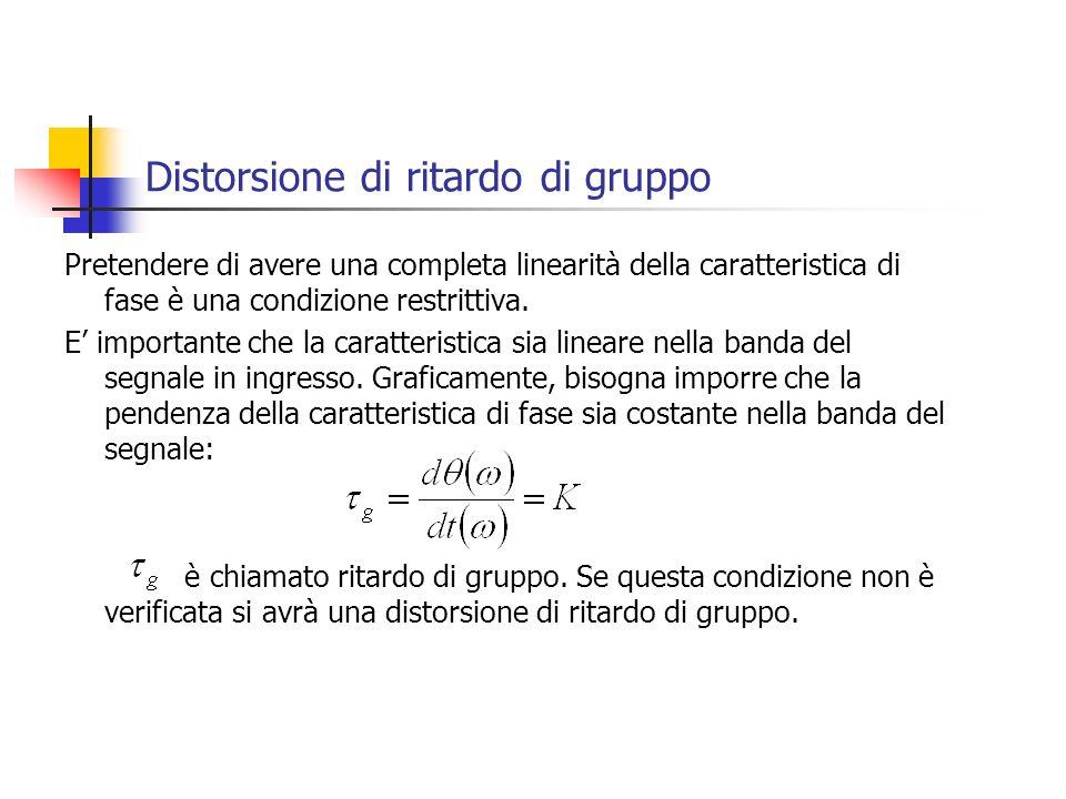 Distorsione di ritardo di gruppo Pretendere di avere una completa linearità della caratteristica di fase è una condizione restrittiva. E importante ch