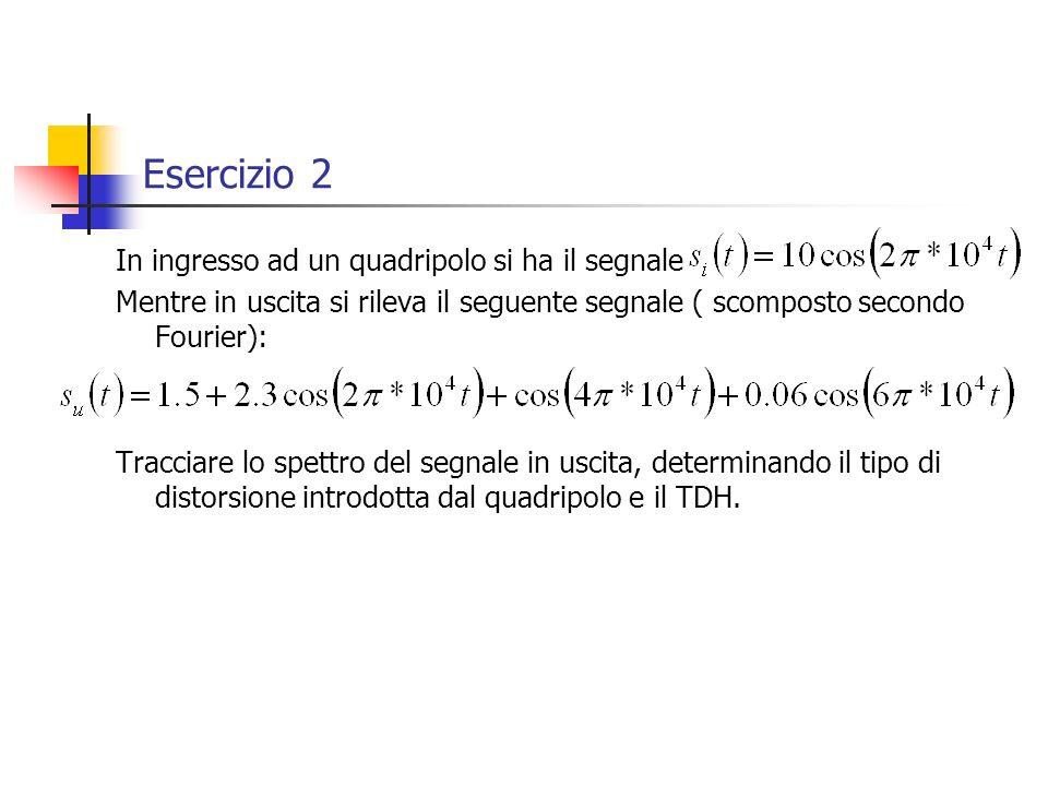 Esercizio 2 In ingresso ad un quadripolo si ha il segnale Mentre in uscita si rileva il seguente segnale ( scomposto secondo Fourier): Tracciare lo sp