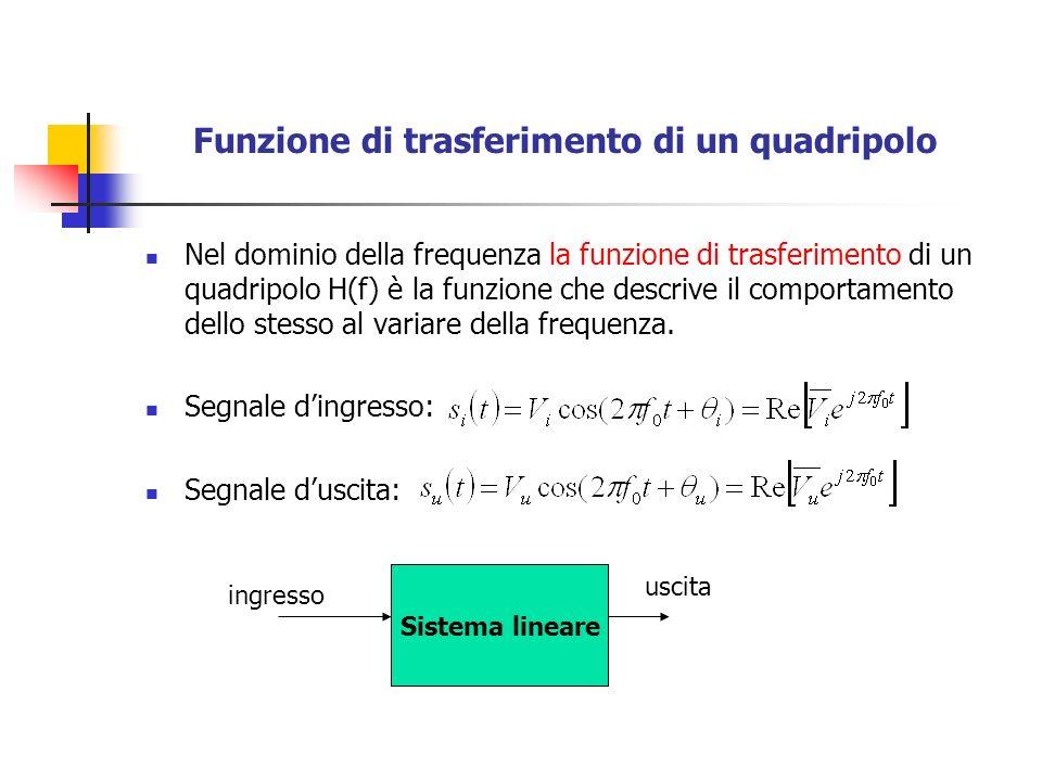 Funzione di trasferimento di un quadripolo Nel dominio della frequenza la funzione di trasferimento di un quadripolo H(f) è la funzione che descrive i