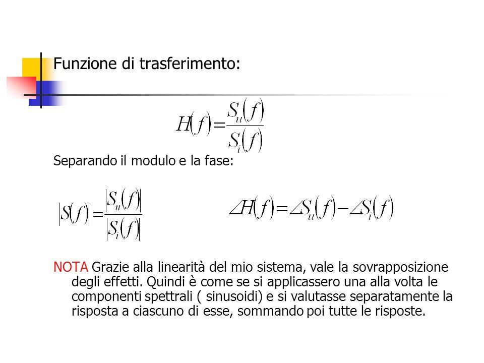 Funzione di trasferimento: Separando il modulo e la fase: NOTA Grazie alla linearità del mio sistema, vale la sovrapposizione degli effetti. Quindi è