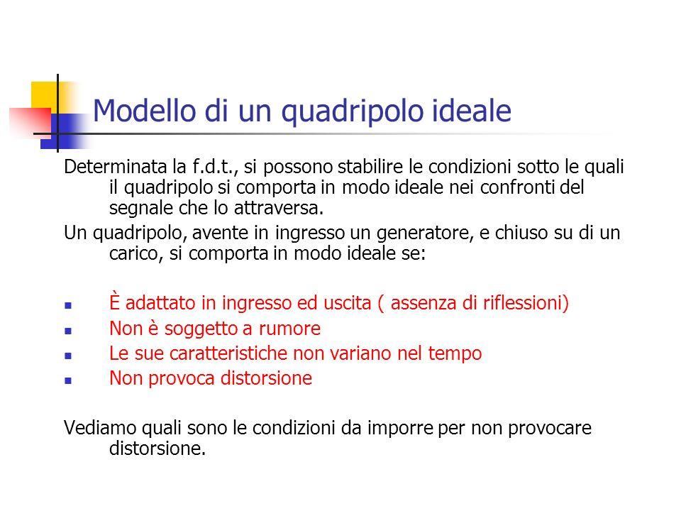 Modello di un quadripolo ideale Determinata la f.d.t., si possono stabilire le condizioni sotto le quali il quadripolo si comporta in modo ideale nei