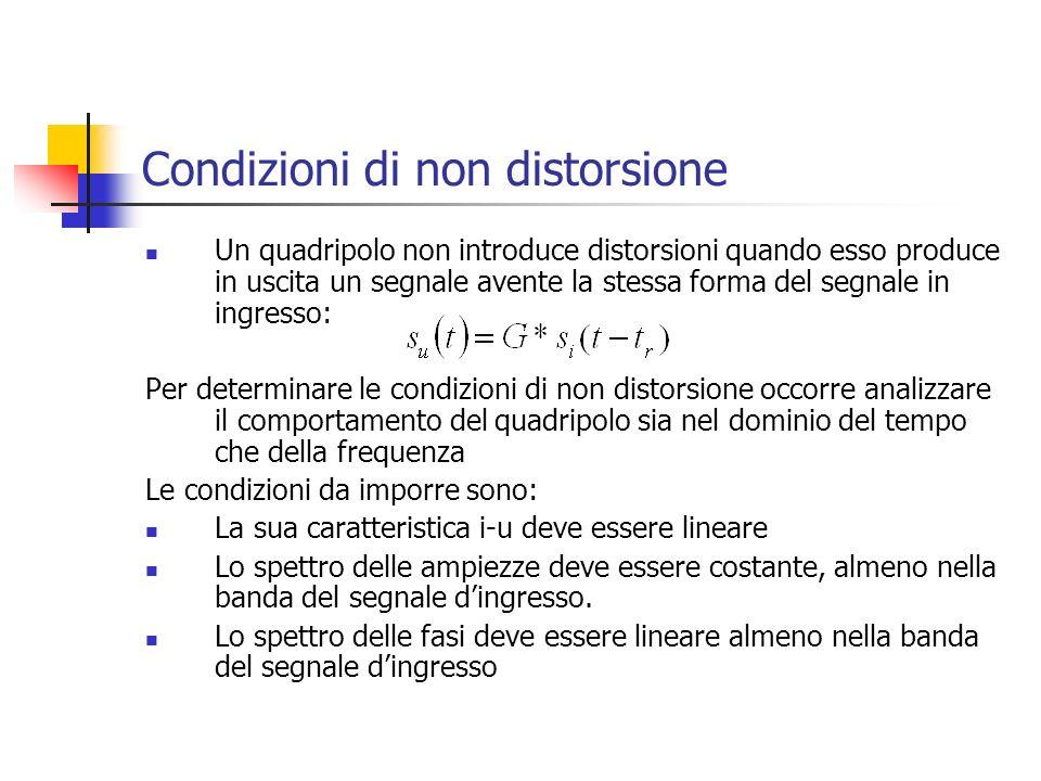 Condizioni di non distorsione Un quadripolo non introduce distorsioni quando esso produce in uscita un segnale avente la stessa forma del segnale in i