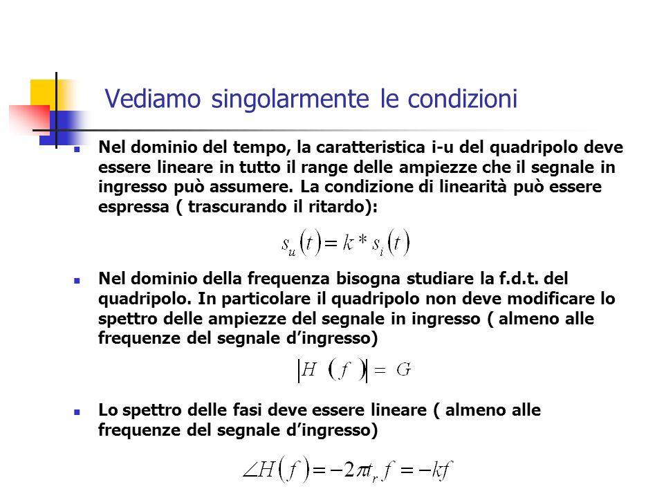 Vediamo singolarmente le condizioni Nel dominio del tempo, la caratteristica i-u del quadripolo deve essere lineare in tutto il range delle ampiezze c