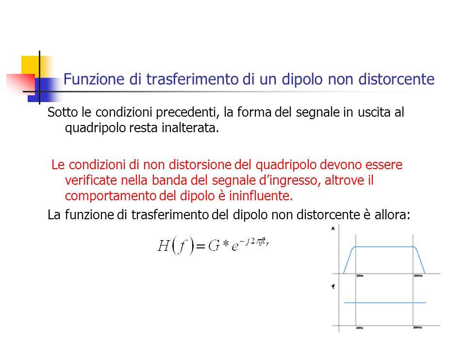Funzione di trasferimento di un dipolo non distorcente Sotto le condizioni precedenti, la forma del segnale in uscita al quadripolo resta inalterata.