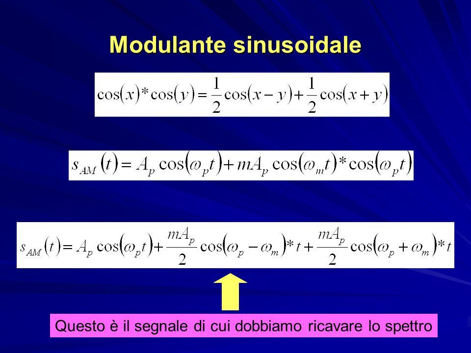 Modulante sinusoidale Questo è il segnale di cui dobbiamo ricavare lo spettro