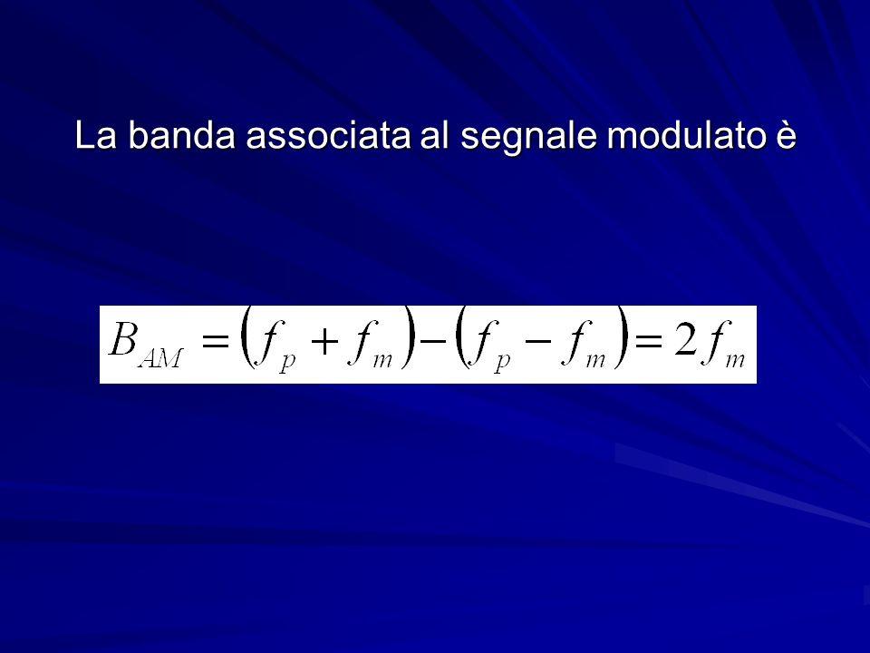 La banda associata al segnale modulato è