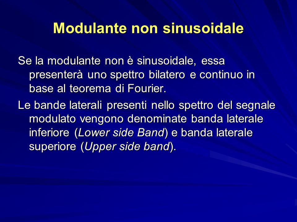 Modulante non sinusoidale Se la modulante non è sinusoidale, essa presenterà uno spettro bilatero e continuo in base al teorema di Fourier.