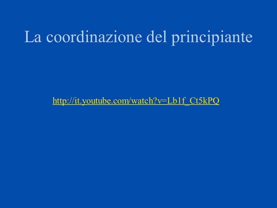Coordinazioni principiante sub http://it.youtube.com/watch?v=KbbTc0K0EBs
