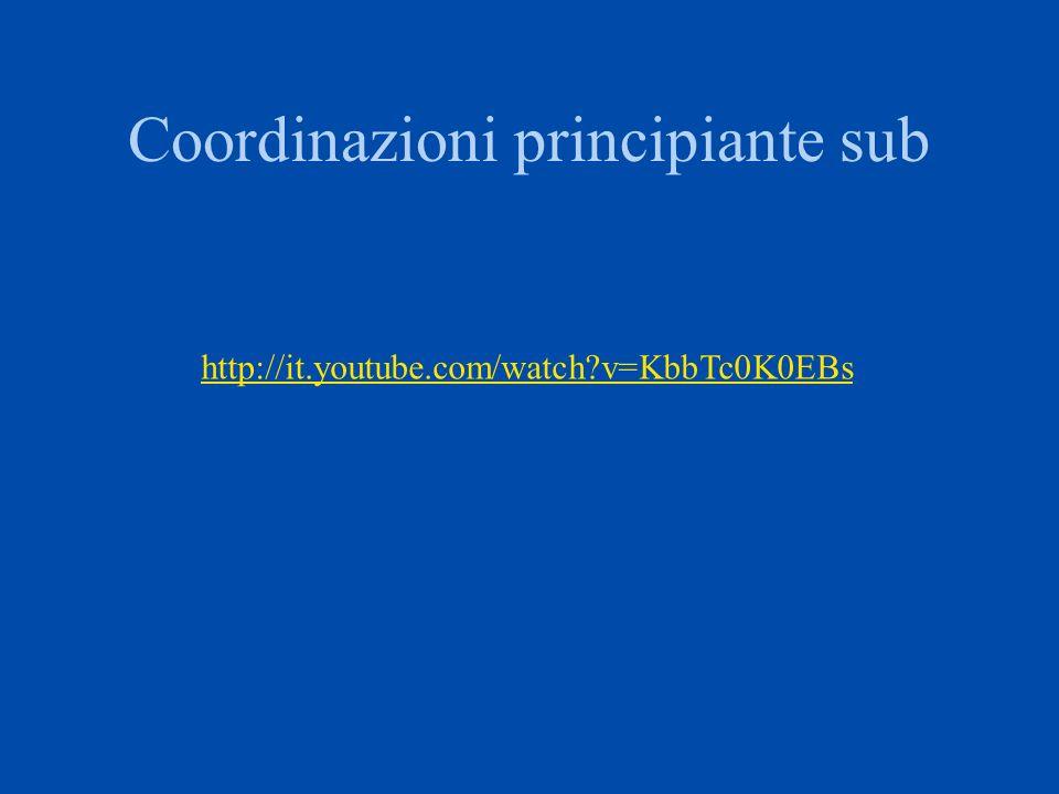 La coordinazione del nuotatore http://it.youtube.com/watch?v=O4l2l3VhrAA