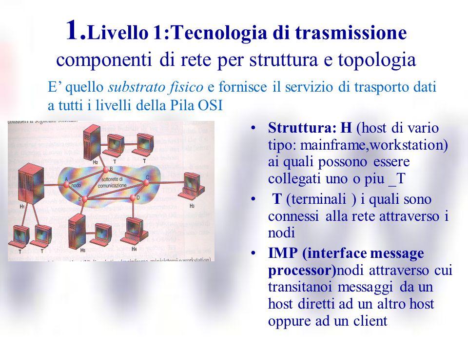 1. Livello 1:Tecnologia di trasmissione componenti di rete per struttura e topologia Struttura: H (host di vario tipo: mainframe,workstation) ai quali