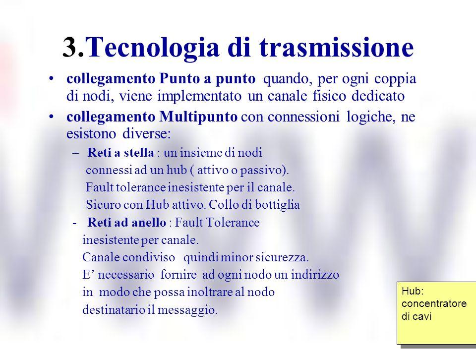 3.Tecnologia di trasmissione collegamento Punto a punto quando, per ogni coppia di nodi, viene implementato un canale fisico dedicato collegamento Mul