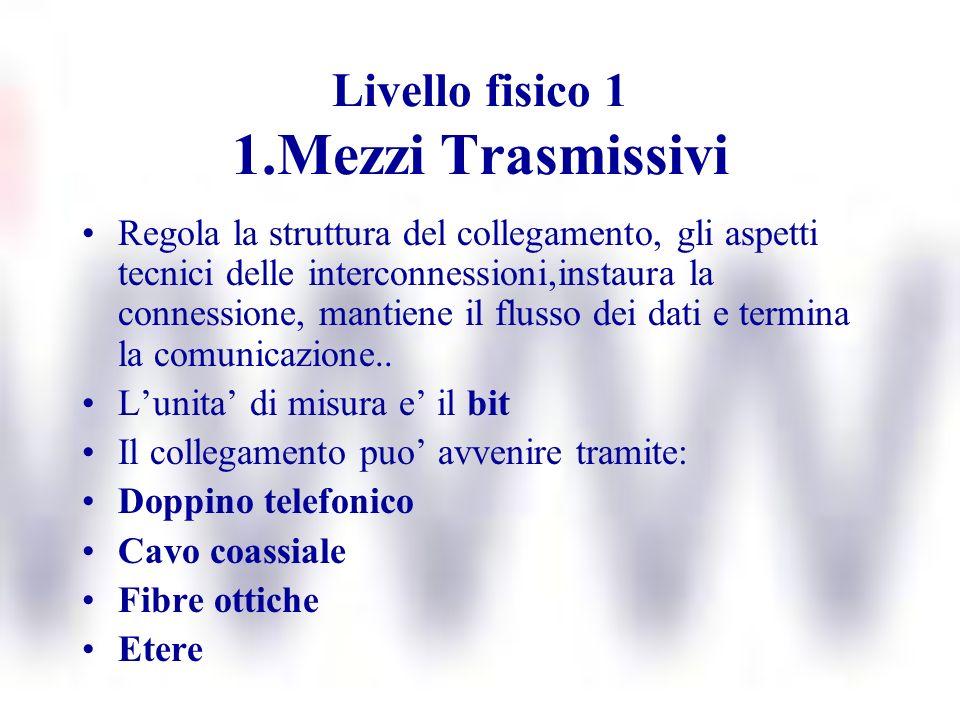 Livello fisico 1 1.Mezzi Trasmissivi Regola la struttura del collegamento, gli aspetti tecnici delle interconnessioni,instaura la connessione, mantien